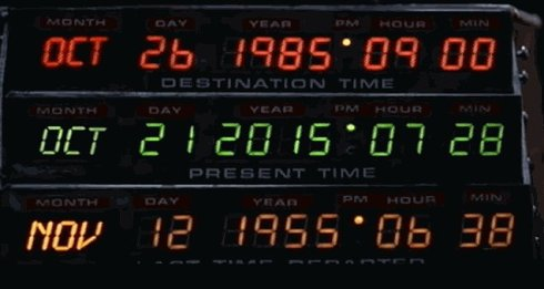 bttf2 time clock